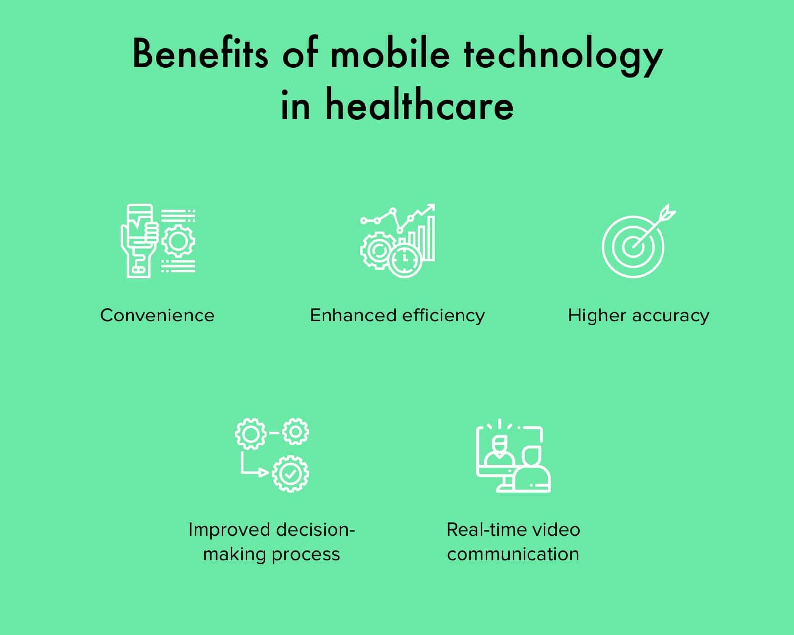 mhealth apps benefits